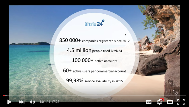 Bitrix24 Overview Webinar