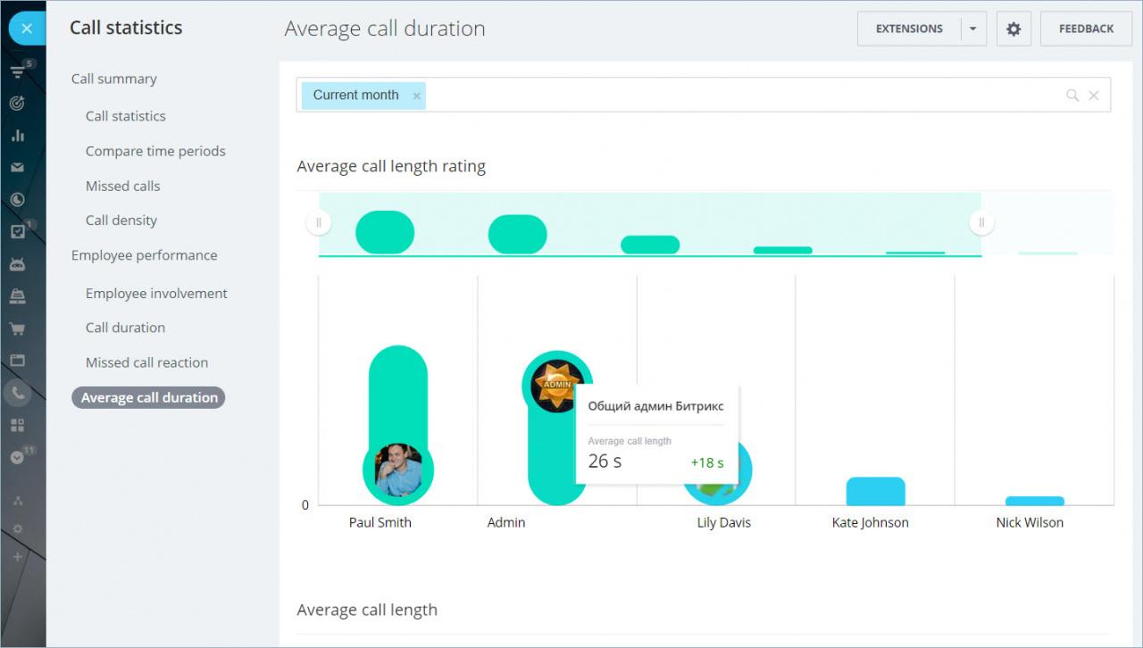 Average_call_duration.jpg