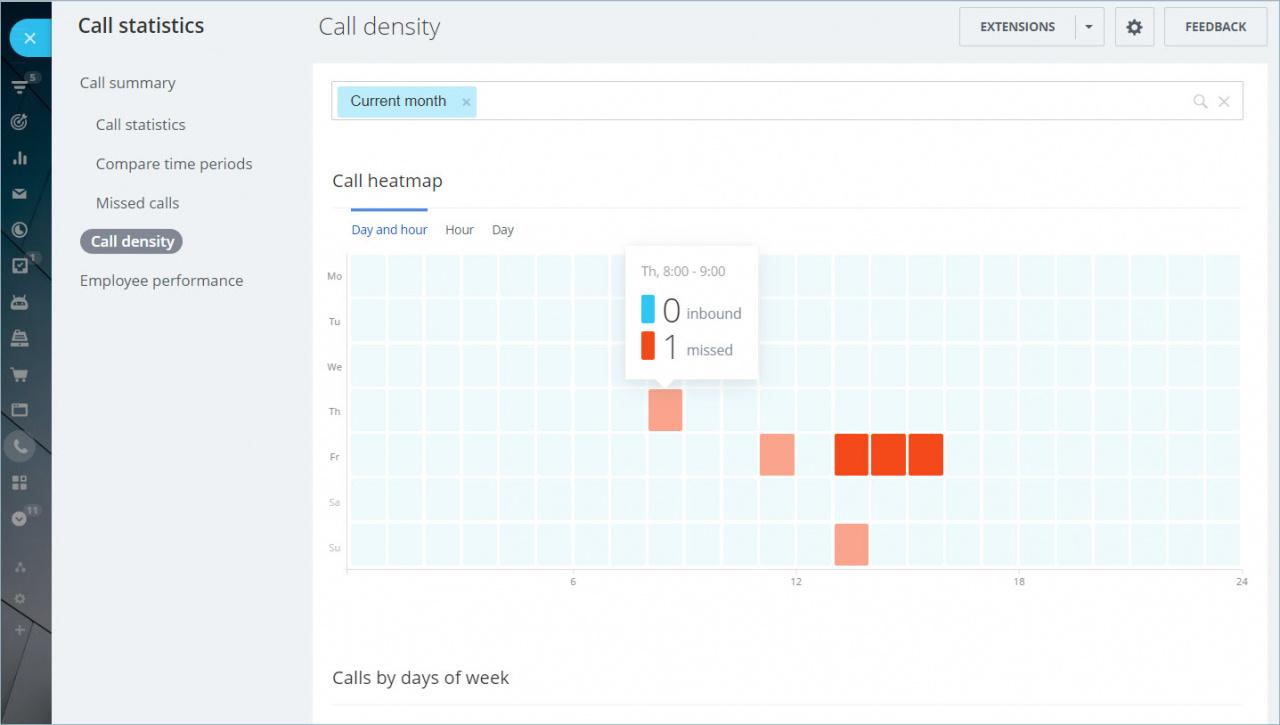 call_density.jpg